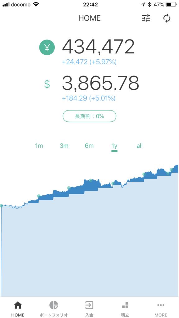 WealthNavi 一年目(円)