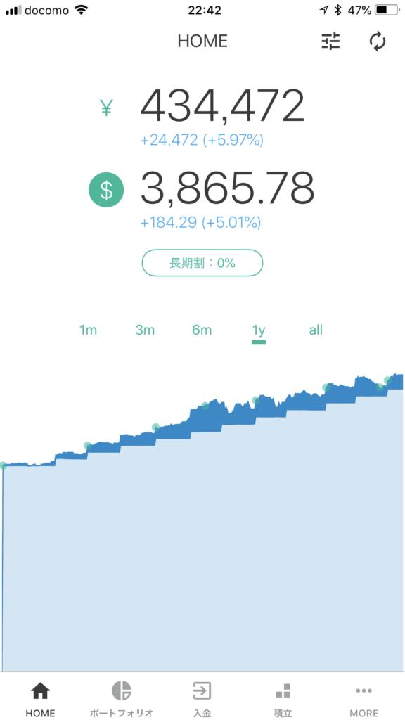 WealthNavi 一年目(ドル)